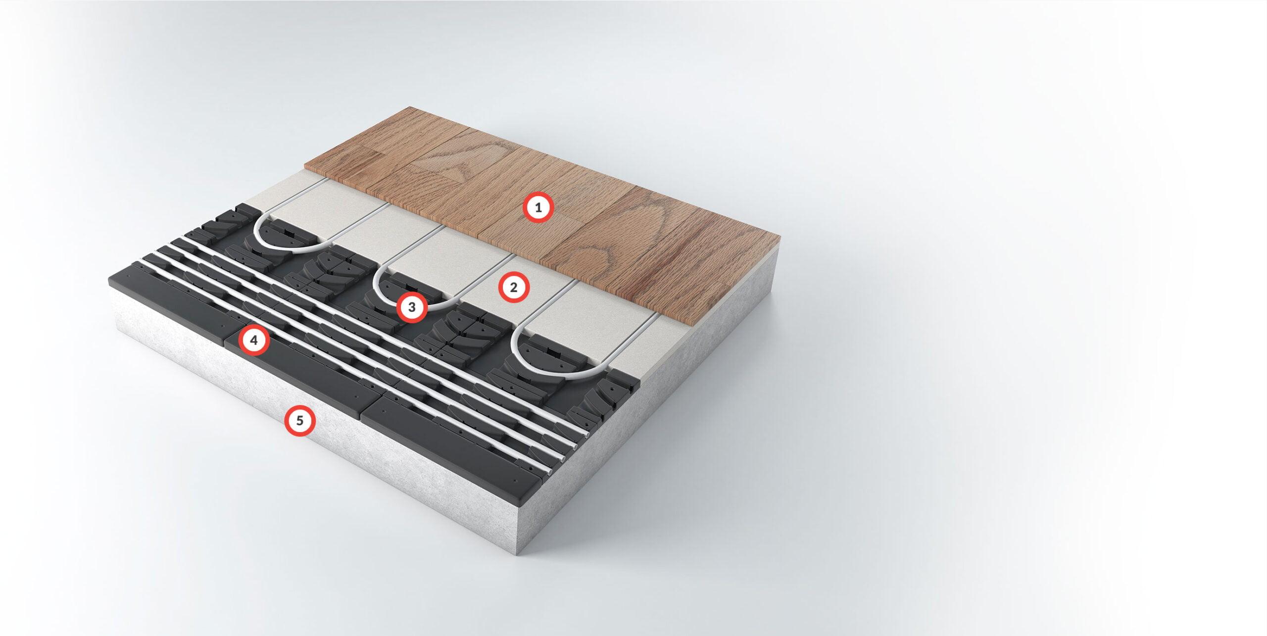 Overfloor Heating System