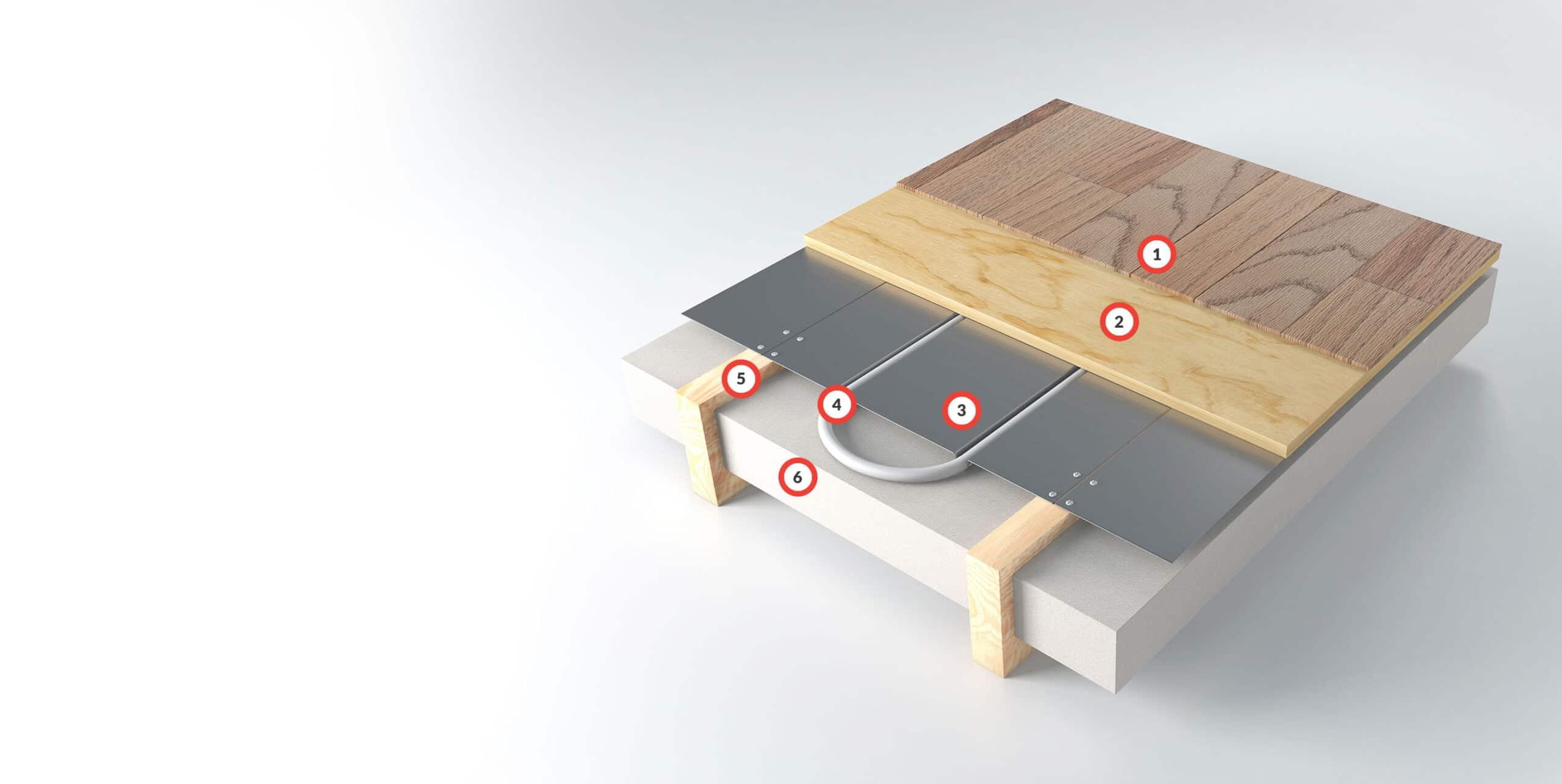 Heat Spreader System