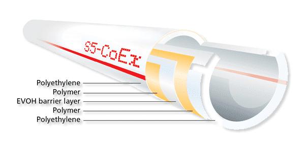 PE-RT Underfloor Heating Pipe